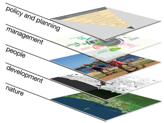 Five NatureLink focus areas